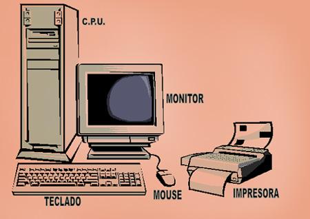 Technology 123